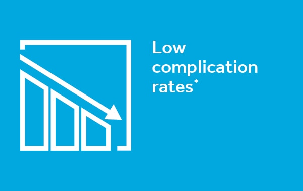 Low Complication Rates
