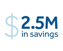 $2.5M in savings