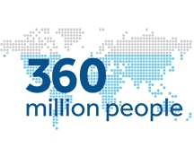 360 Million People