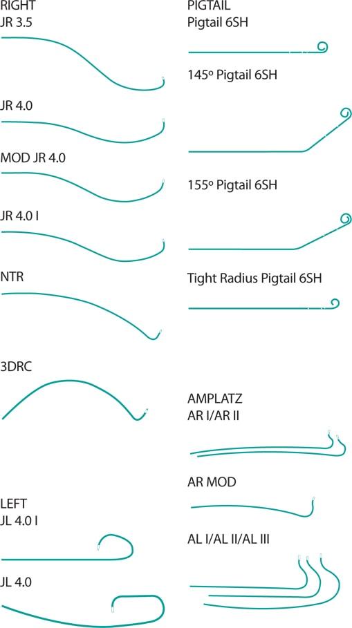 Lovely External Catheter Sizing Chart