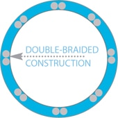 SiteSeer double braided construction