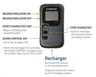 Pain-Charger-Pic