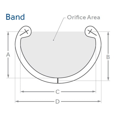 CG Future Band Dimensions