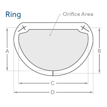 CG Future Ring Dimensions