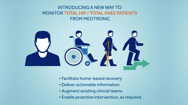 How MCMS' Hip & Knee Remote Patient Monitoring Service Works