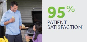 SEEQ MCT Patient Satisfaction
