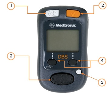 Illustration identifying the main buttons on patient programmer for Activa neurostimulator